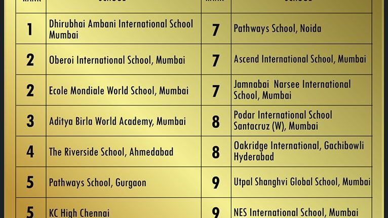 Education World Rankings 2019-20 KC High International School Chennai Navalur OMR ranked #5 among Top 10 International Schools in India