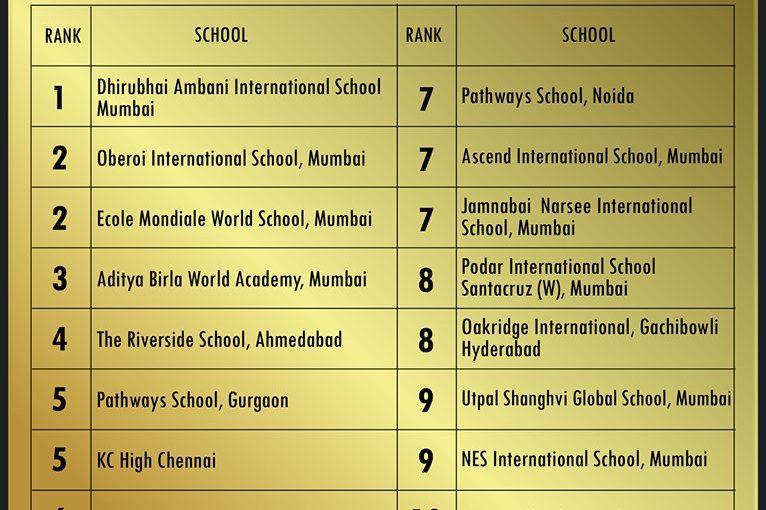 Education World Rankings 2019-20 KC High International School Chennai Navalur OMR ranked #5 among Top 10 International Schools in India